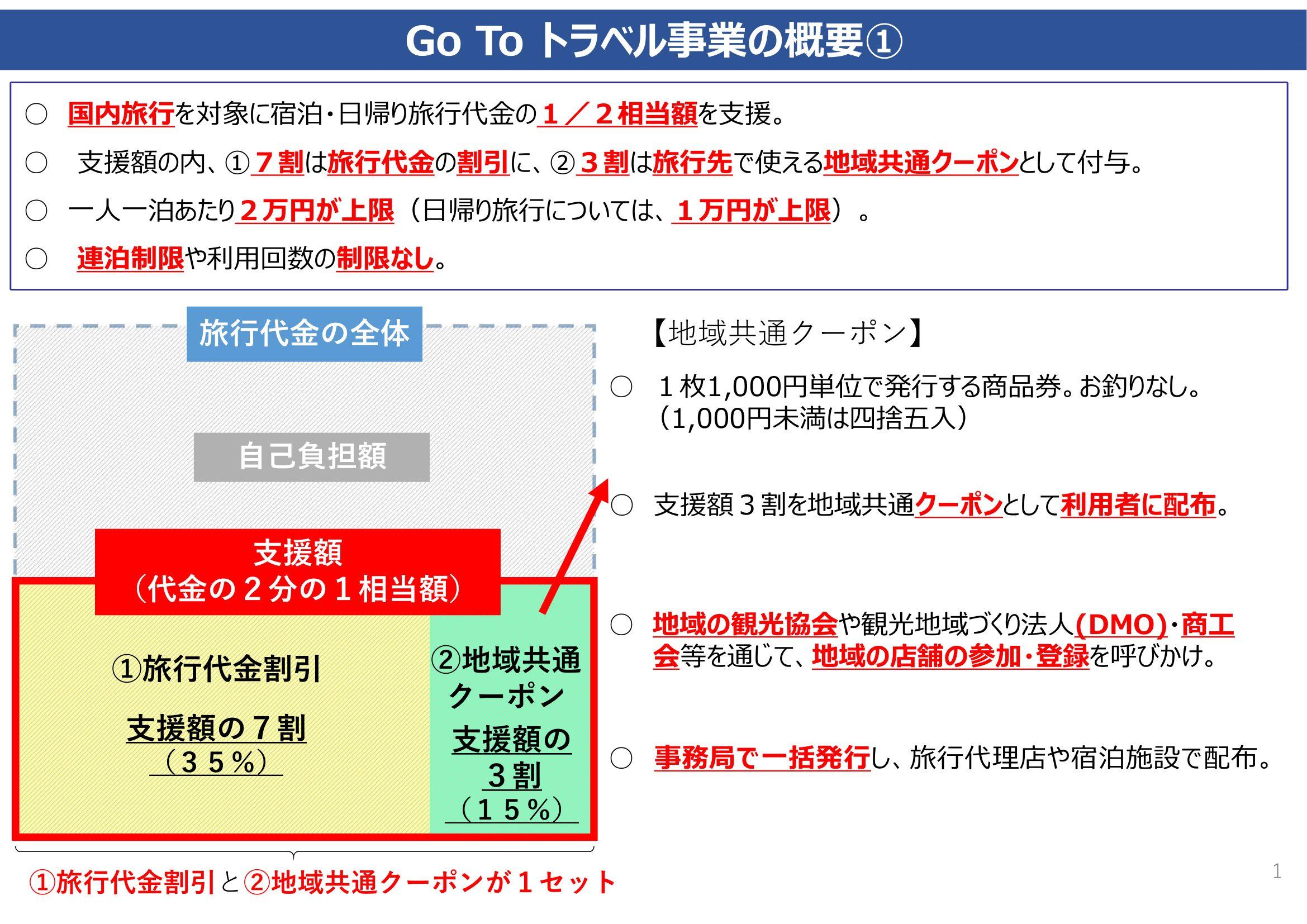 ホームページ goto 事務 局